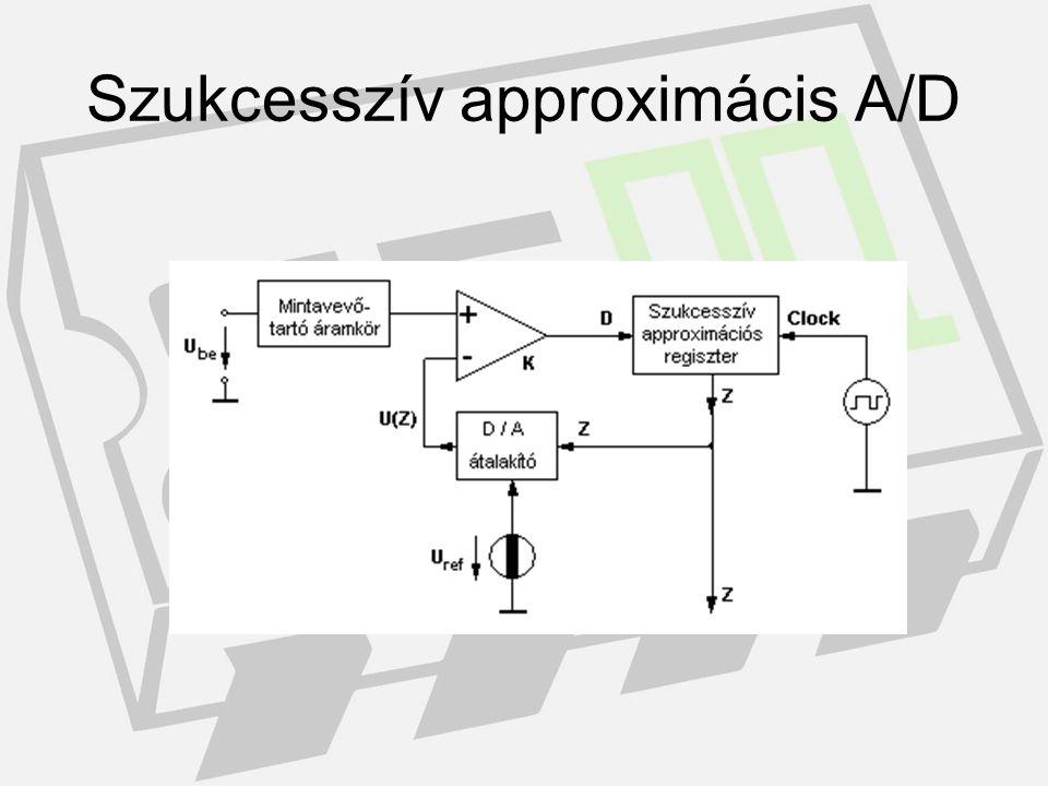 Szukcesszív approximácis A/D