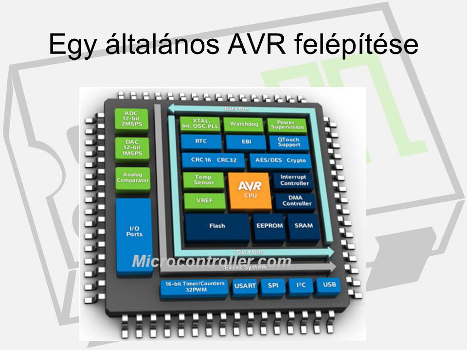 AVR programozási lehetőségei SPI: csak programozásra használható; mindegyik AVR típushoz használható JTAG: debugger, amely csak ATmega16- tól érhető el