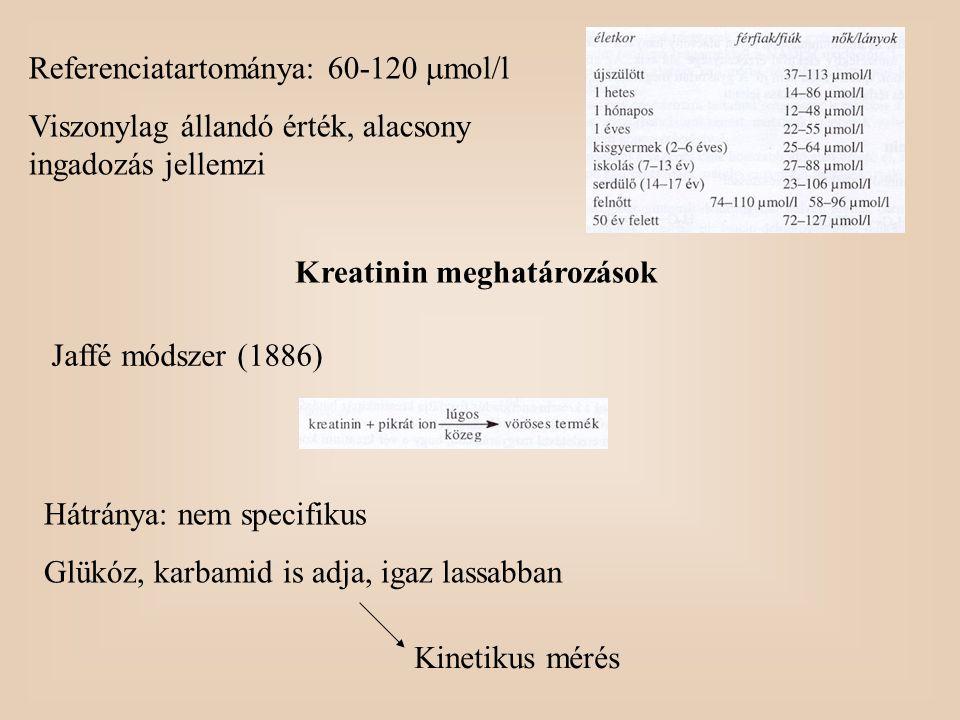 Referenciatartománya: 60-120  mol/l Viszonylag állandó érték, alacsony ingadozás jellemzi Kreatinin meghatározások Jaffé módszer (1886) Hátránya: nem