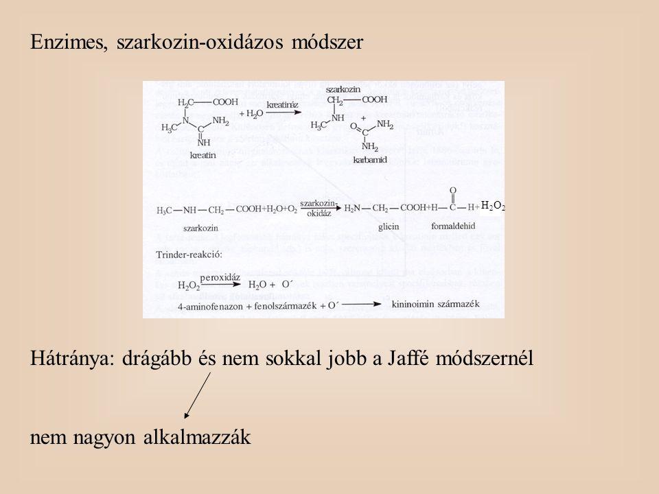 Enzimes, szarkozin-oxidázos módszer Hátránya: drágább és nem sokkal jobb a Jaffé módszernél nem nagyon alkalmazzák H2O2H2O2