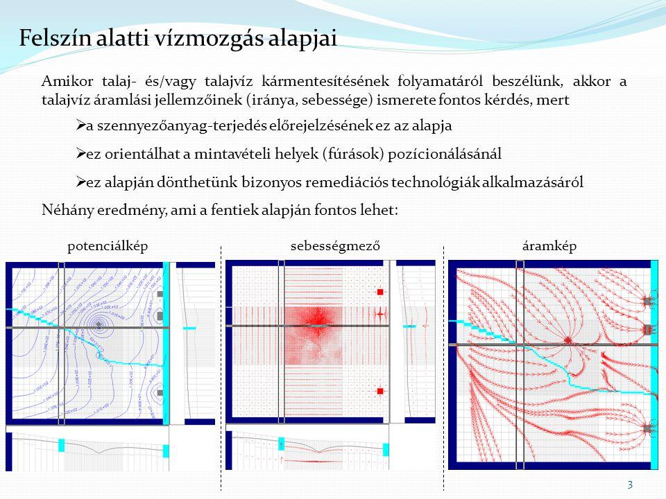 Felszín alatti vízmozgás alapjai 14 Ragadjunk ki egy dx, dy, dz élhosszúságú elemi hasábot a telített zónából, melynek térfogata dxdydz=V .