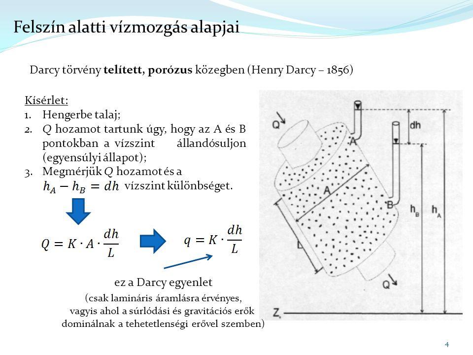 5  q: fajlagos hozam [m 3 /m 2 /s], tehát sebesség dimenziójú  q egy átlagos szivárgási sebesség, a teljes keresztmetszet- en átáramló folyadék sebességét adja meg  K (szivárgási tényező) jellemzi a közeget és a folyadékot szemcsék alakja szemcsék mérete fajsúly viszkozitás Felszín alatti vízmozgás alapjai k [m 2 ]értéke négyzetesen függ a mértékadó szemátmérőtől K kavics > K homok > K agyag ρ/μ aránytól függ K értéke K benzin > K víz > K olaj Közeg Folyadék Ahol: k: kőzet áteresztőképessége [m 2 ] ρ: folyadék fajsúlya [kg/m 3 ] g: nehézségi gyorsulás [m/s 2 ] μ: folyadék dinamikai viszkozitása [Ns/m 2 ]