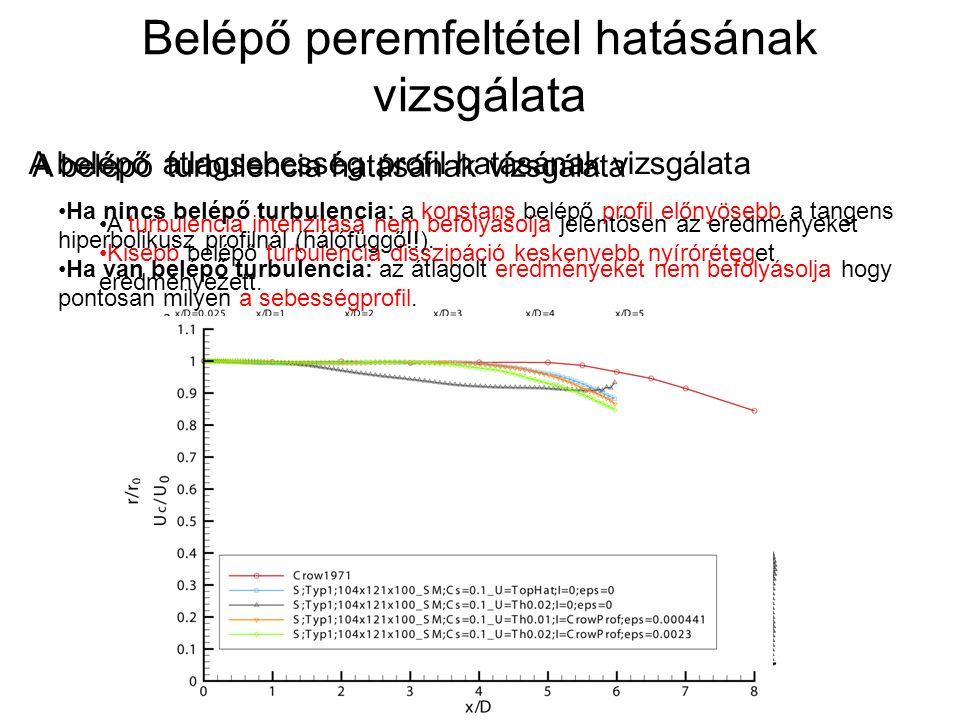A turbulencia intenzitása nem befolyásolja jelentősen az eredményeket Kisebb belépő turbulencia disszipáció keskenyebb nyíróréteget eredményezett. A b