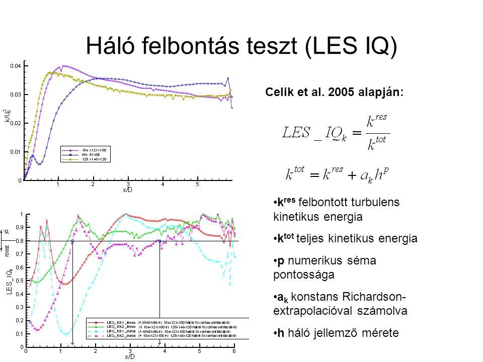 Háló felbontás teszt (LES IQ) Celik et al. 2005 alapján: k res felbontott turbulens kinetikus energia k tot teljes kinetikus energia p numerikus séma