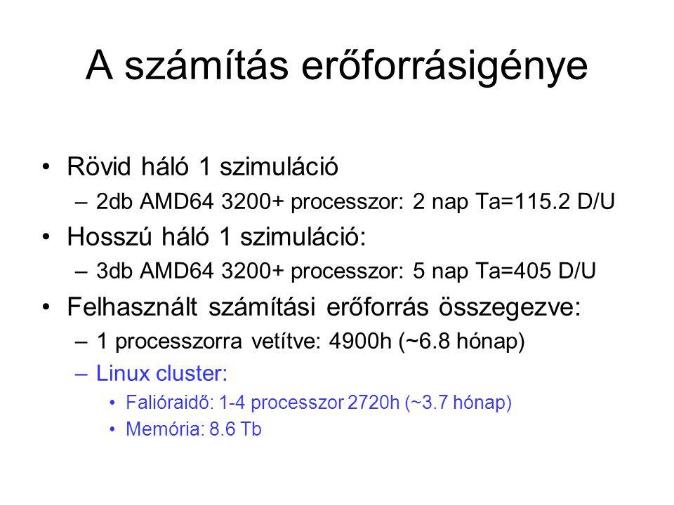 A számítás erőforrásigénye Rövid háló 1 szimuláció –2db AMD64 3200+ processzor: 2 nap Ta=115.2 D/U Hosszú háló 1 szimuláció: –3db AMD64 3200+ processz