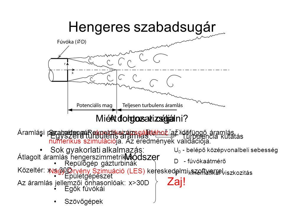 Szimuláció a hosszabb modellen Belépés: Tangens hiperbolikus átlagsebesség profil, turbulencia intenzitás profil Crow1971 méréséhez igazítva turbulencia disszipációja: 0.0023 U^3/D Két hálóméret alatti modell: Smagorinsky és Dinamikus Smagorinsky