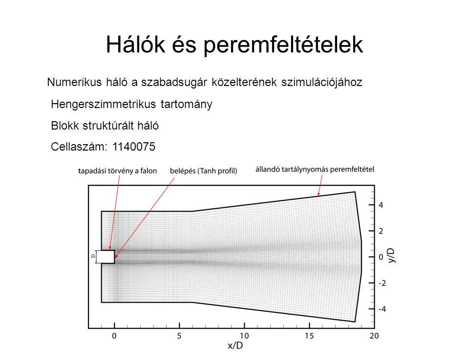 Hálók és peremfeltételek Numerikus háló a szabadsugár közelterének szimulációjához Hengerszimmetrikus tartomány Blokk struktúrált háló Cellaszám: 1140