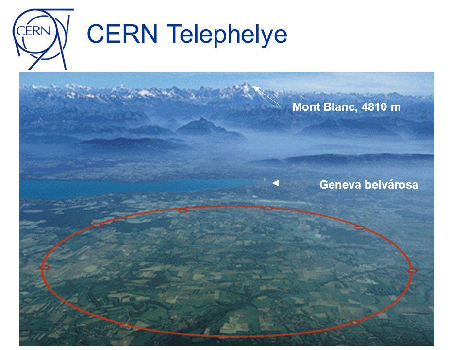 Mi az a CERN.