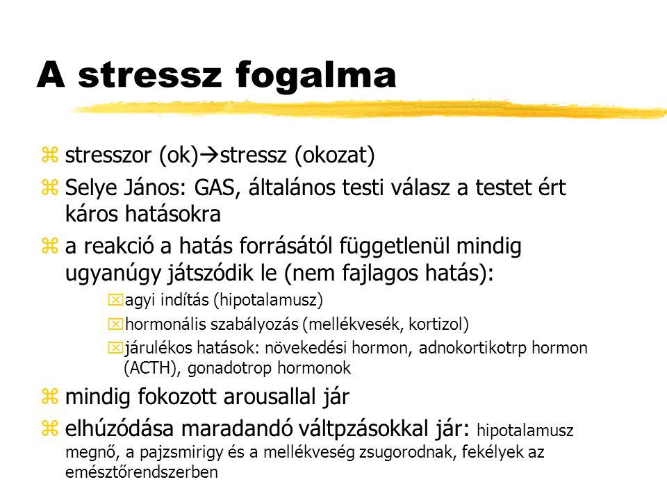 A stressz fogalma zstresszor (ok)  stressz (okozat) zSelye János: GAS, általános testi válasz a testet ért káros hatásokra za reakció a hatás forrásá