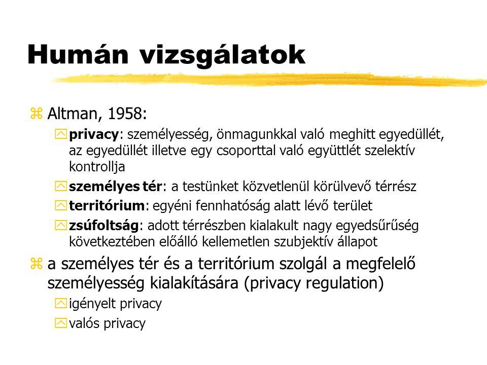 Privacy zmagyar kifejezés: személyesség, intimitás zmegjelenhet: yszemélyes egyedüllét yintimitás (valaki mással való egyedüllét) yanonimitás yelfoglaltság (információs privacy) yelvonulás (auditív és vizuális) zkontroll két szintje: xtársas kapcsolatok: nonverbális viselkedés, kapcsoalt kezdeméynezése és fenntartása, státusz xinformációs terhelés: ingerszelekció, státusz