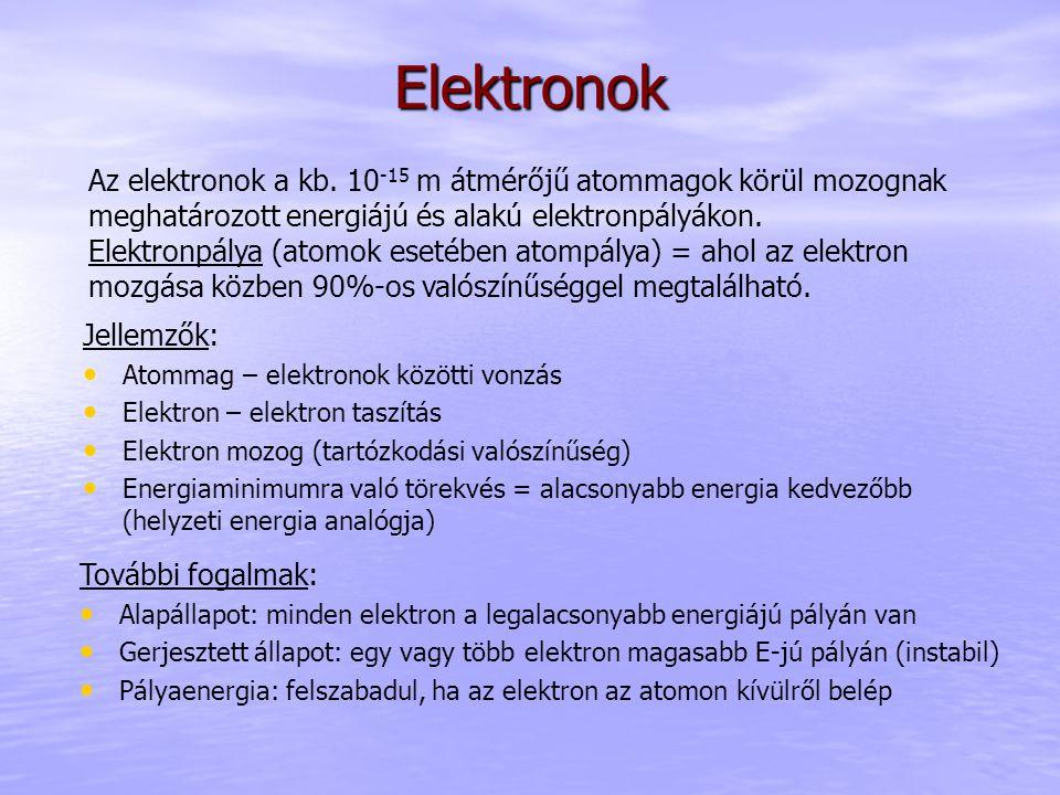Elektronok Jellemzők: Atommag – elektronok közötti vonzás Elektron – elektron taszítás Elektron mozog (tartózkodási valószínűség) Energiaminimumra val