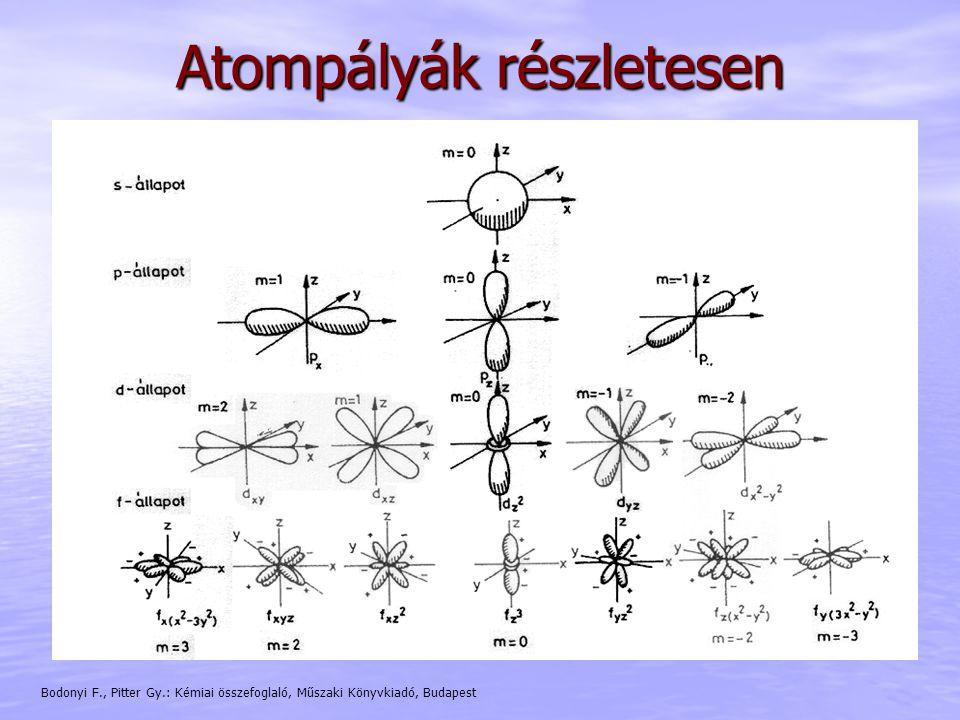 Atompályák részletesen Bodonyi F., Pitter Gy.: Kémiai összefoglaló, Műszaki Könyvkiadó, Budapest