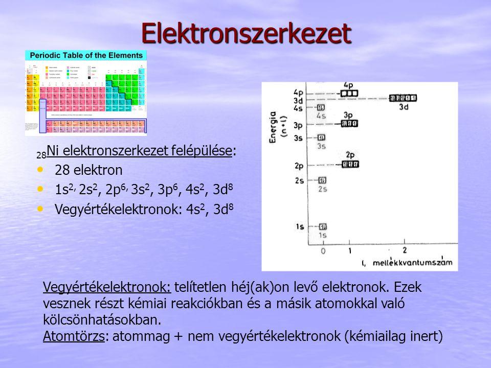 Elektronszerkezet 28 Ni elektronszerkezet felépülése: 28 elektron 1s 2, 2s 2, 2p 6, 3s 2, 3p 6, 4s 2, 3d 8 Vegyértékelektronok: 4s 2, 3d 8 Vegyértékelektronok: telítetlen héj(ak)on levő elektronok.