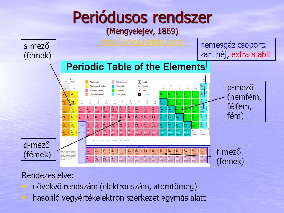 Periódusos rendszer (Mengyelejev, 1869) f-mező (fémek) http://www.ptable.com/ d-mező (fémek) p-mező (nemfém, félfém, fém) s-mező (fémek) nemesgáz csoport: zárt héj, extra stabil Rendezés elve: növekvő rendszám (elektronszám, atomtömeg) hasonló vegyértékelektron szerkezet egymás alatt