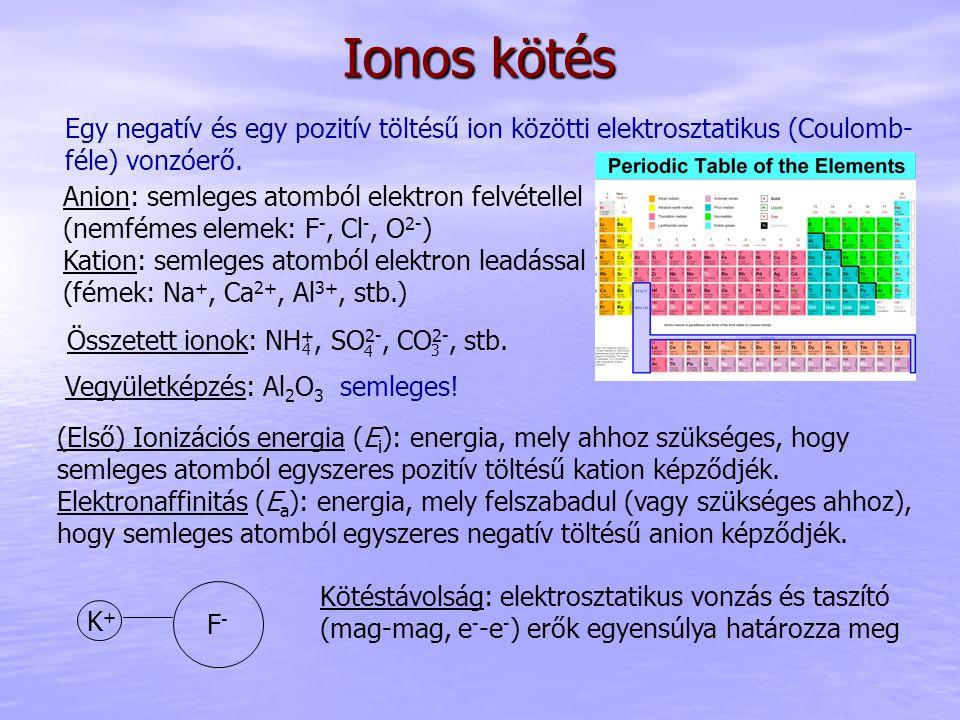 Ionos kötés Egy negatív és egy pozitív töltésű ion közötti elektrosztatikus (Coulomb- féle) vonzóerő.