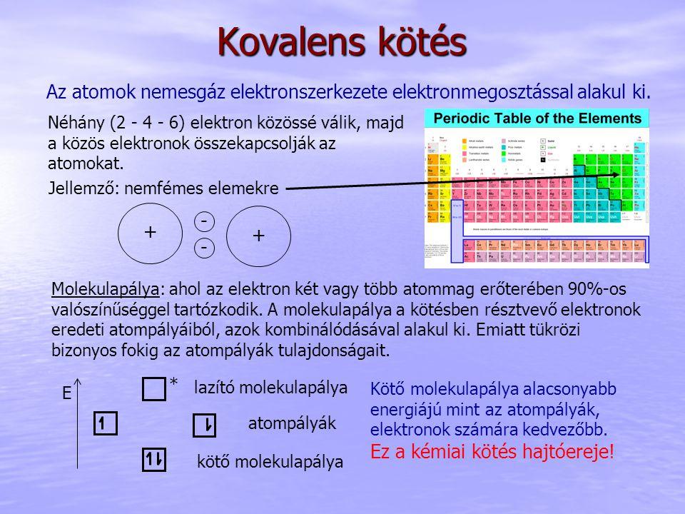 Kovalens kötés Az atomok nemesgáz elektronszerkezete elektronmegosztással alakul ki. Néhány (2 - 4 - 6) elektron közössé válik, majd a közös elektrono