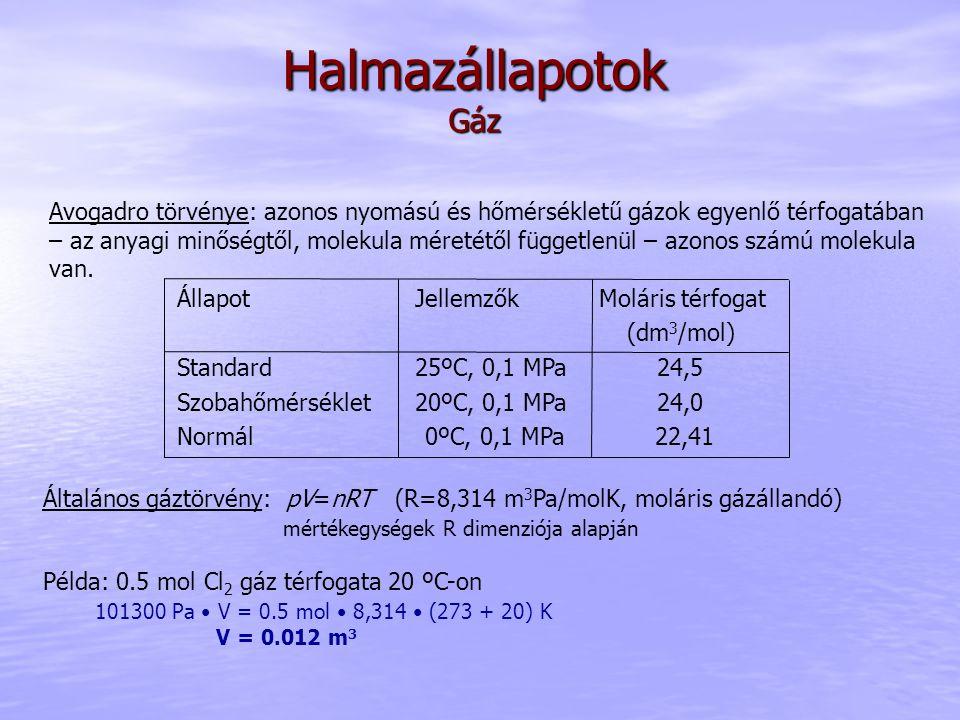 Halmazállapotok Gáz Állapot Jellemzők Moláris térfogat (dm 3 /mol) Standard 25ºC, 0,1 MPa 24,5 Szobahőmérséklet 20ºC, 0,1 MPa 24,0 Normál 0ºC, 0,1 MPa 22,41 Avogadro törvénye: azonos nyomású és hőmérsékletű gázok egyenlő térfogatában – az anyagi minőségtől, molekula méretétől függetlenül – azonos számú molekula van.