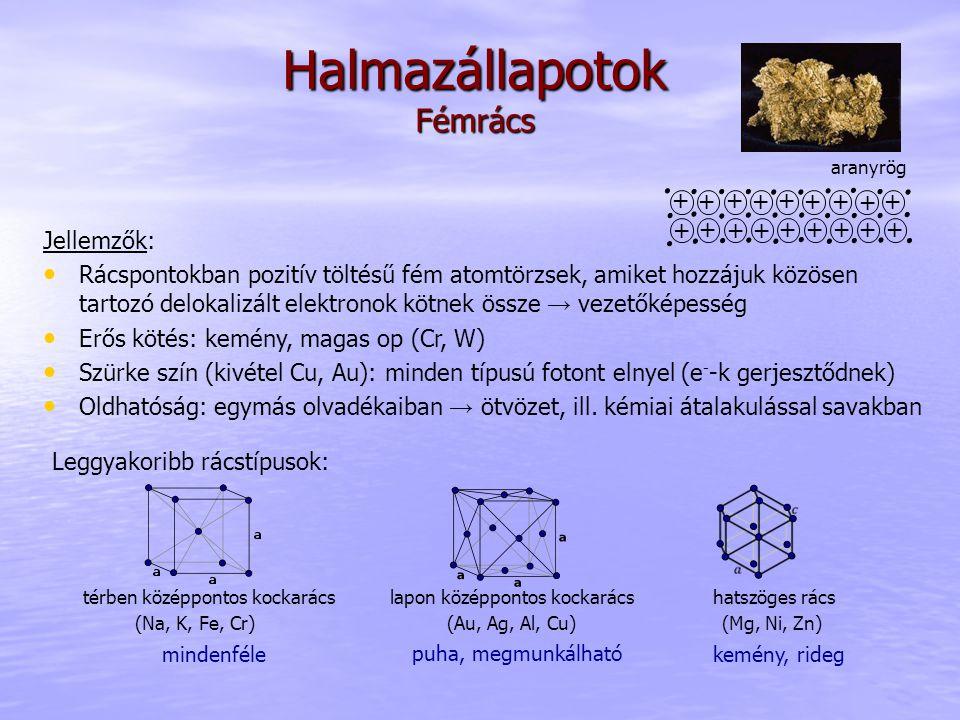 Halmazállapotok Fémrács térben középpontos kockarács lapon középpontos kockarács hatszöges rács (Na, K, Fe, Cr) (Au, Ag, Al, Cu) (Mg, Ni, Zn) Jellemzők: Rácspontokban pozitív töltésű fém atomtörzsek, amiket hozzájuk közösen tartozó delokalizált elektronok kötnek össze → vezetőképesség Erős kötés: kemény, magas op (Cr, W) Szürke szín (kivétel Cu, Au): minden típusú fotont elnyel (e - -k gerjesztődnek) Oldhatóság: egymás olvadékaiban → ötvözet, ill.