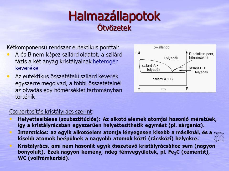 Halmazállapotok Ötvözetek Csoportosítás kristályrács szerint: Helyettesítéses (szubsztitúciós): Az alkotó elemek atomjai hasonló méretűek, így a kristályrácsban egyszerűen helyettesíthetik egymást (pl.