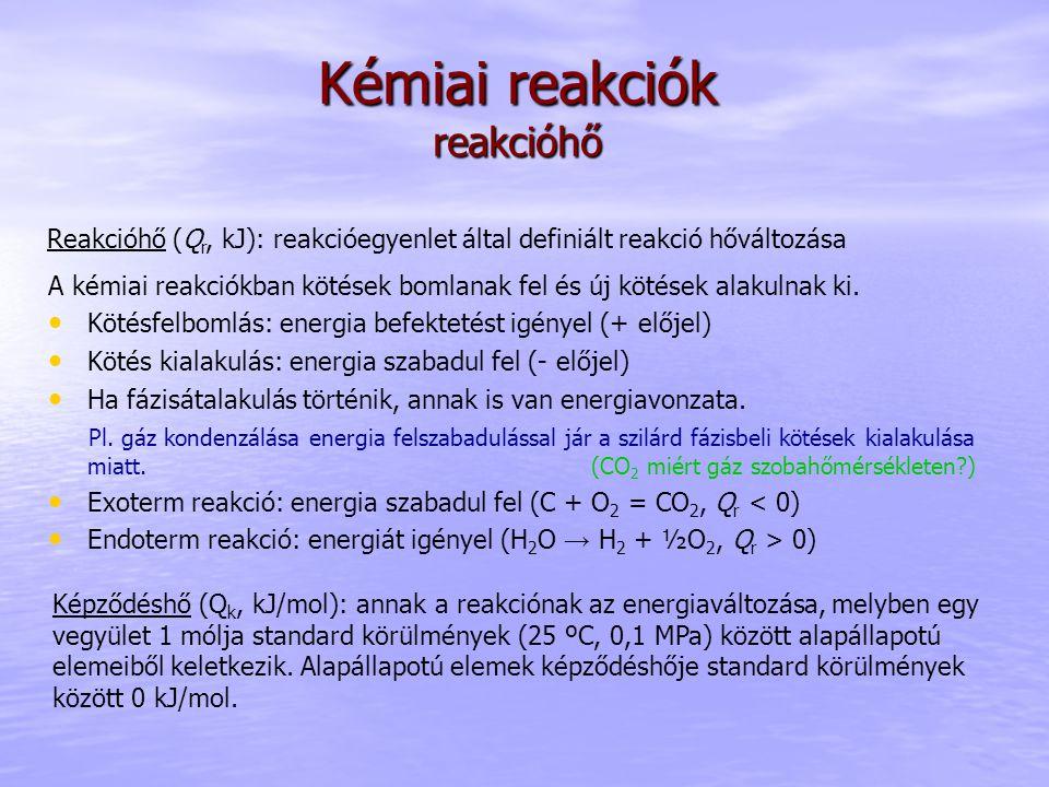 Kémiai reakciók reakcióhő Reakcióhő (Q r, kJ): reakcióegyenlet által definiált reakció hőváltozása A kémiai reakciókban kötések bomlanak fel és új kötések alakulnak ki.