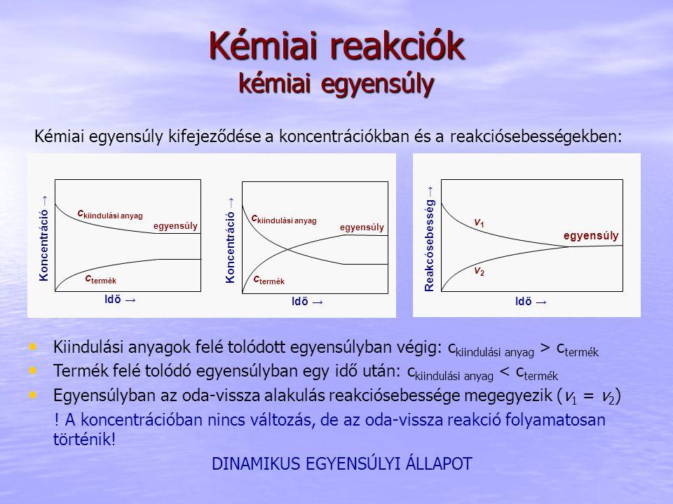 Kémiai reakciók kémiai egyensúly Kiindulási anyagok felé tolódott egyensúlyban végig: c kiindulási anyag > c termék Termék felé tolódó egyensúlyban egy idő után: c kiindulási anyag < c termék Egyensúlyban az oda-vissza alakulás reakciósebessége megegyezik (v 1 = v 2 ) .