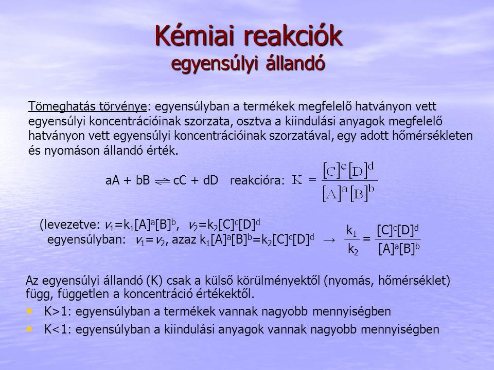 Kémiai reakciók egyensúlyi állandó Az egyensúlyi állandó (K) csak a külső körülményektől (nyomás, hőmérséklet) függ, független a koncentráció értékektől.