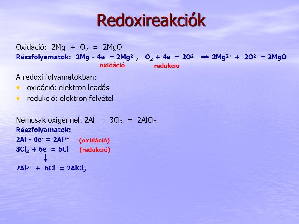 Redoxireakciók Oxidáció: 2Mg + O 2 = 2MgO Részfolyamatok: 2Mg - 4e - = 2Mg 2+, O 2 + 4e - = 2O 2- 2Mg 2+ + 2O 2- = 2MgO A redoxi folyamatokban: oxidáció: elektron leadás redukció: elektron felvétel Nemcsak oxigénnel: 2Al + 3Cl 2 = 2AlCl 3 Részfolyamatok: 2Al - 6e - = 2Al 3+ 3Cl 2 + 6e - = 6Cl - 2Al 3+ + 6Cl - = 2AlCl 3 oxidáció redukció (oxidáció) (redukció)