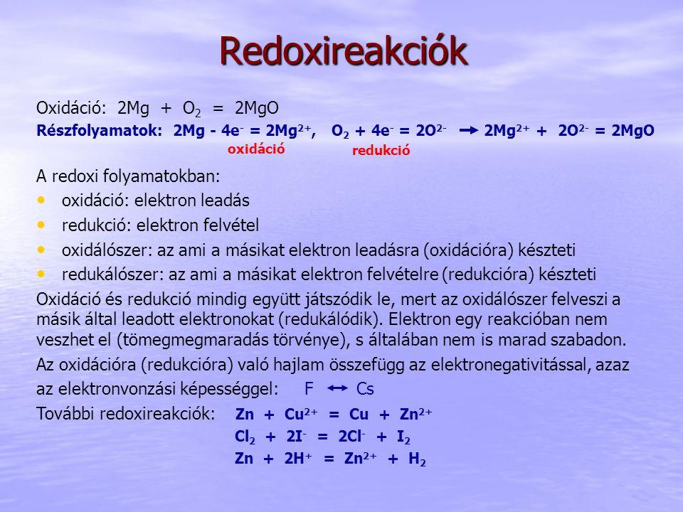 Redoxireakciók Oxidáció: 2Mg + O 2 = 2MgO Részfolyamatok: 2Mg - 4e - = 2Mg 2+, O 2 + 4e - = 2O 2- 2Mg 2+ + 2O 2- = 2MgO A redoxi folyamatokban: oxidáció: elektron leadás redukció: elektron felvétel oxidálószer: az ami a másikat elektron leadásra (oxidációra) készteti redukálószer: az ami a másikat elektron felvételre (redukcióra) készteti Oxidáció és redukció mindig együtt játszódik le, mert az oxidálószer felveszi a másik által leadott elektronokat (redukálódik).