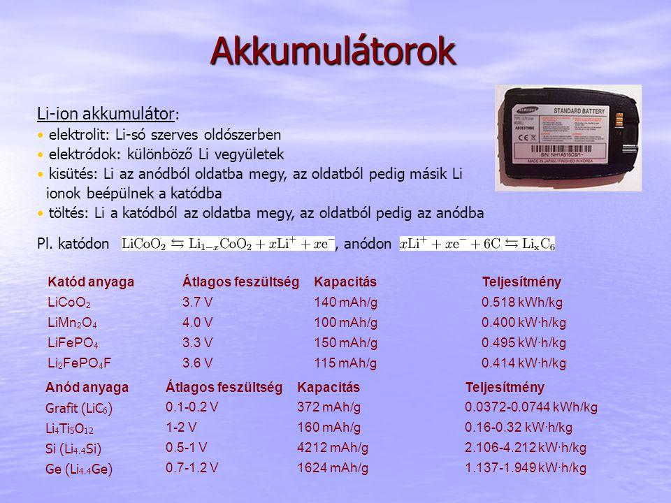Akkumulátorok Li-ion akkumulátor : elektrolit: Li-só szerves oldószerben elektródok: különböző Li vegyületek kisütés: Li az anódból oldatba megy, az o