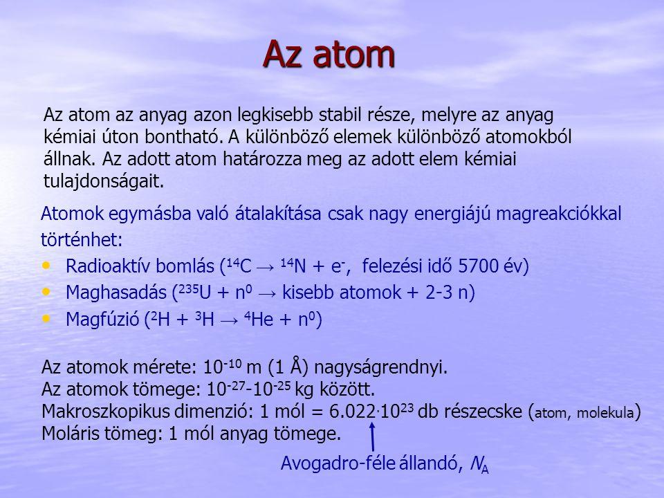 Az atom felépítése elemi részecskék: atommag + elektronok Név (jel) Tömeg (kg) Töltés (C) Relatív Relatív tömeg töltés Proton (p + ) 1,673.