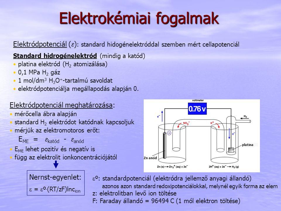 Elektrokémiai fogalmak Elektródpotenciál (  ) : standard hidogénelektróddal szemben mért cellapotenciál Standard hidrogénelektród (mindig a katód) platina elektród (H 2 atomizálása) 0,1 MPa H 2 gáz 1 mol/dm 3 H 3 O + -tartalmú savoldat elektródpotenciálja megállapodás alapján 0.