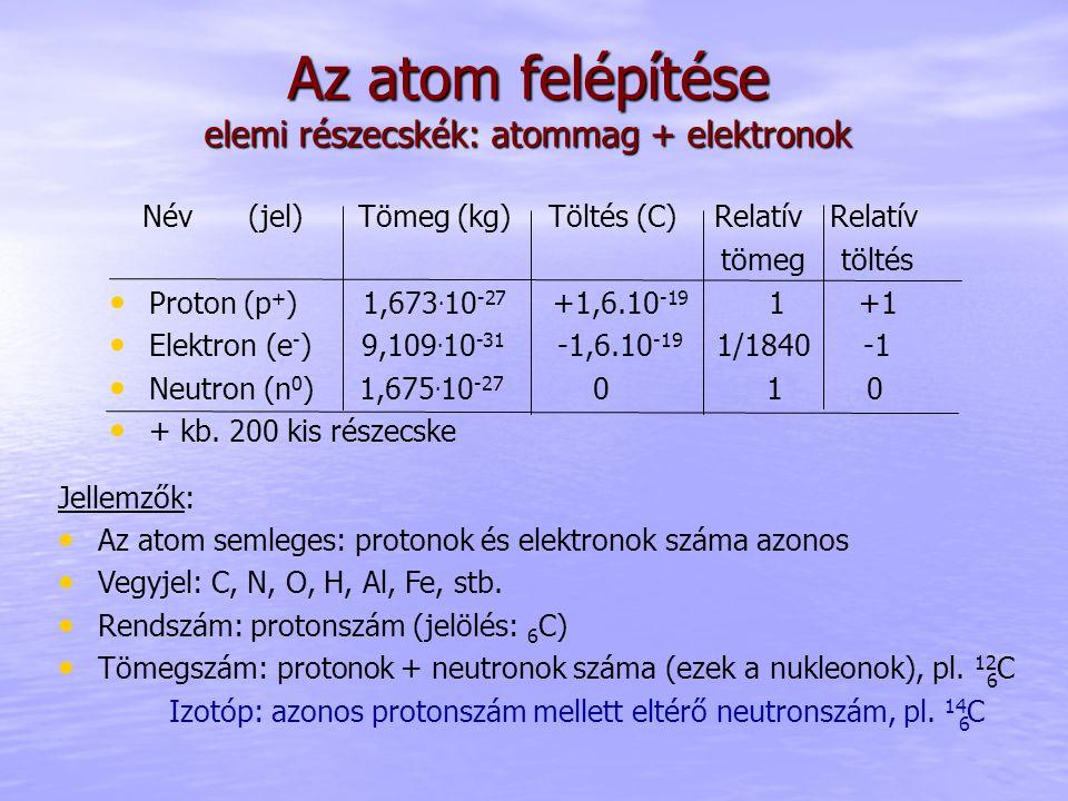 Az atom felépítése elemi részecskék: atommag + elektronok Név (jel) Tömeg (kg) Töltés (C) Relatív Relatív tömeg töltés Proton (p + ) 1,673. 10 -27 +1,