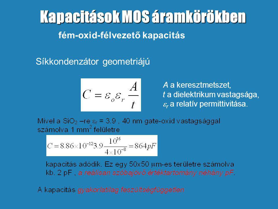 Kapacitások MOS áramkörökben fém-oxid-félvezető kapacitás Síkkondenzátor geometriájú A a keresztmetszet, t a dielektrikum vastagsága,  r a relatív permittivitása.