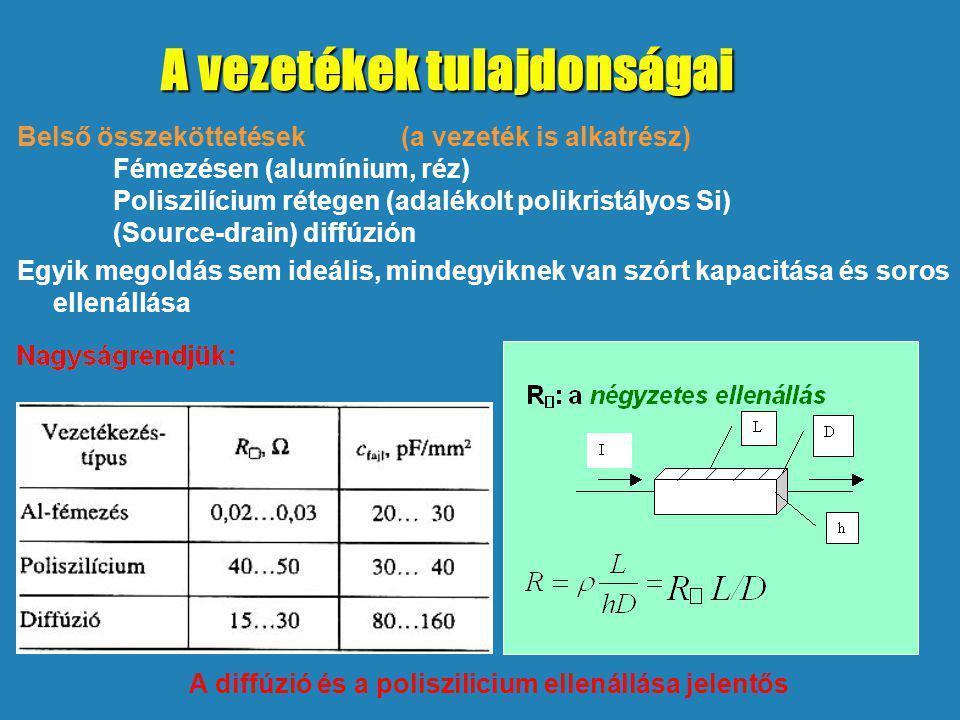 A vezetékek tulajdonságai Belső összeköttetések(a vezeték is alkatrész) Fémezésen (alumínium, réz) Poliszilícium rétegen (adalékolt polikristályos Si) (Source-drain) diffúzión Egyik megoldás sem ideális, mindegyiknek van szórt kapacitása és soros ellenállása A diffúzió és a poliszilicium ellenállása jelentős