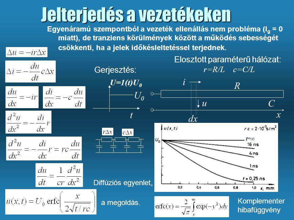 Jelterjedés a vezetékeken Egyenáramú szempontból a vezeték ellenállás nem probléma (I g = 0 miatt), de tranziens körülmények között a működés sebesség