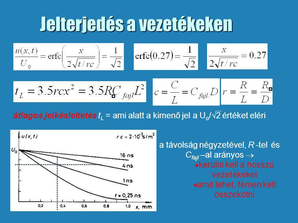 átlagos jelkésleltetés t L = ami alatt a kimenő jel a U o /  2 értéket eléri a távolság négyzetével, R  -tel és C fajl –al arányos   kerülni kell