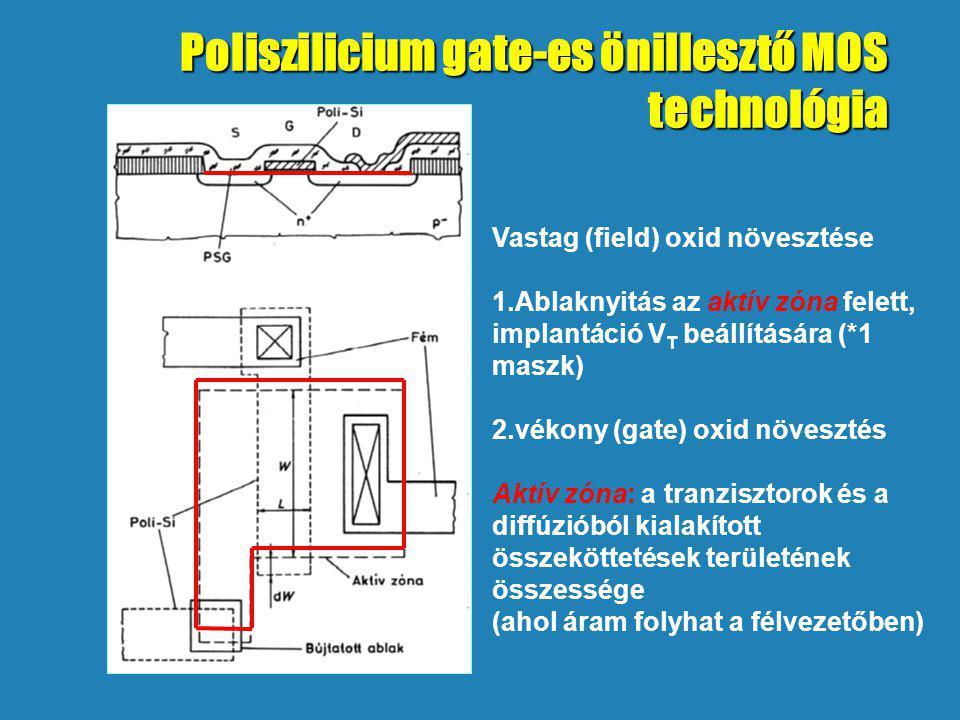 Poliszilicium gate-es önillesztő MOS technológia Vastag (field) oxid növesztése 1.Ablaknyitás az aktív zóna felett, implantáció V T beállítására (*1 maszk) 2.vékony (gate) oxid növesztés Aktív zóna: a tranzisztorok és a diffúzióból kialakított összeköttetések területének összessége (ahol áram folyhat a félvezetőben) Poliszilicium gate-es önillesztő MOS technológia