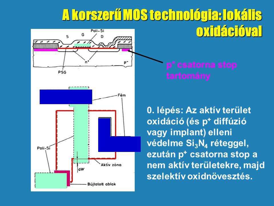 A korszerű MOS technológia: lokális oxidációval 0. lépés: Az aktív terület oxidáció (és p + diffúzió vagy implant) elleni védelme Si 3 N 4 réteggel, e