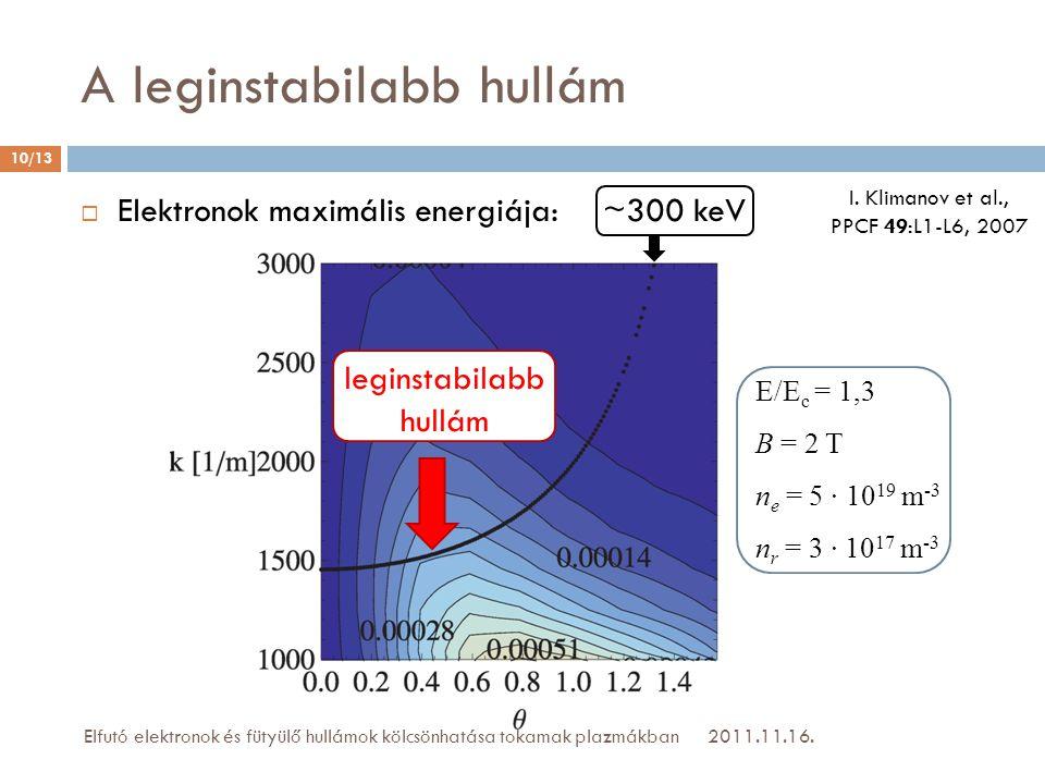 A leginstabilabb hullám 2011.11.16.Elfutó elektronok és fütyülő hullámok kölcsönhatása tokamak plazmákban 10/13 leginstabilabb hullám  Elektronok max