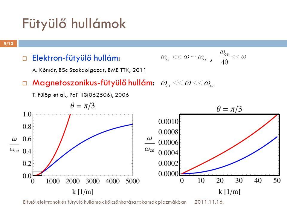 Fütyülő hullámok 2011.11.16.Elfutó elektronok és fütyülő hullámok kölcsönhatása tokamak plazmákban 5/13  Elektron-fütyülő hullám:, A. Kómár, BSc Szak