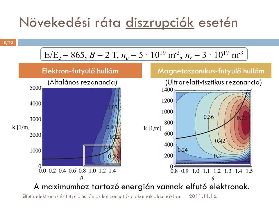 Növekedési ráta diszrupciók esetén 2011.11.16. 8/13 Elfutó elektronok és fütyülő hullámok kölcsönhatása tokamak plazmákban A maximumhoz tartozó energi