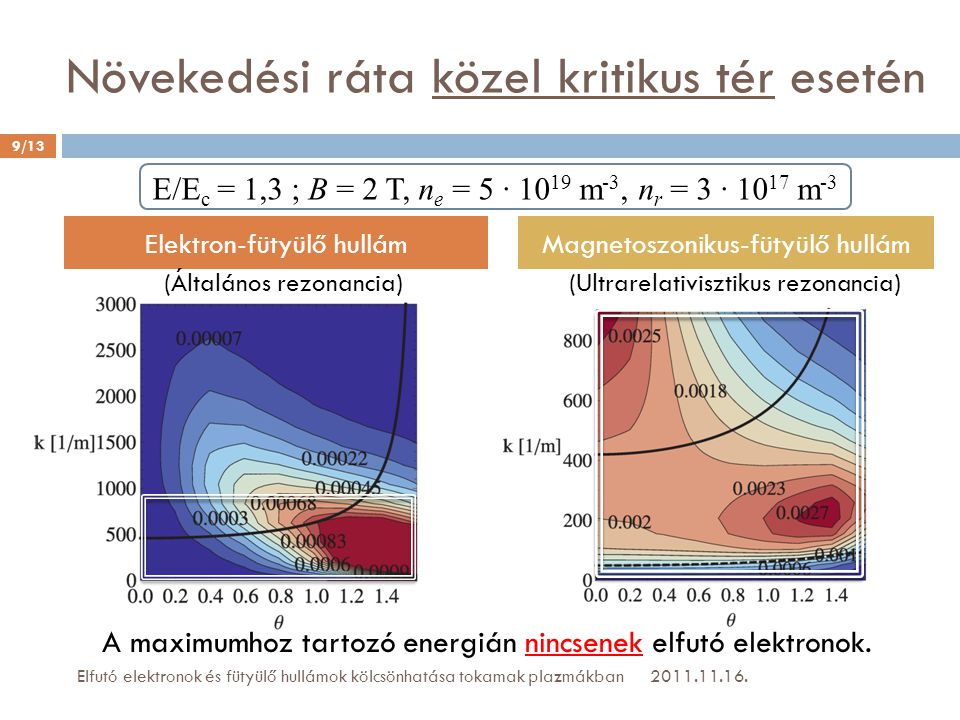 Növekedési ráta közel kritikus tér esetén 2011.11.16. 9/13 Elfutó elektronok és fütyülő hullámok kölcsönhatása tokamak plazmákban Elektron-fütyülő hul