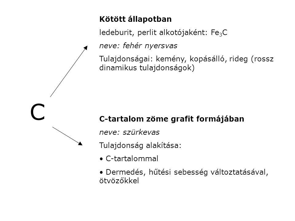 C Kötött állapotban ledeburit, perlit alkotójaként: Fe 3 C neve: fehér nyersvas Tulajdonságai: kemény, kopásálló, rideg (rossz dinamikus tulajdonságok