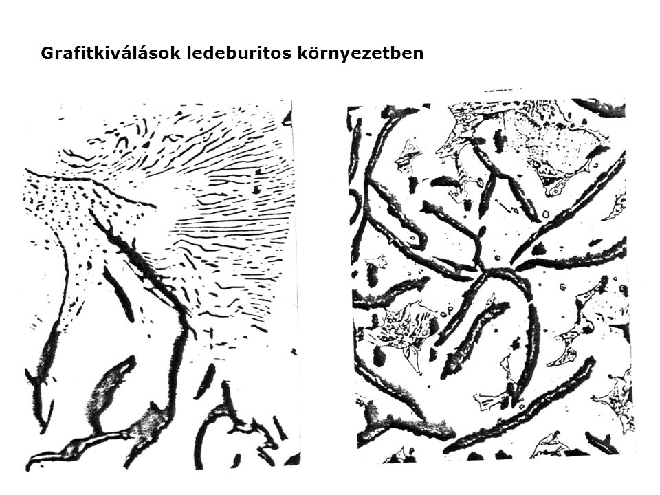 A grafit formái: lemez: öntéskor keletkezik gömb: hőkezelés hatására adalékok hatására (Mg, Si) adalékok: finomító hatást is eredményez Az öntöttvasak tulajdonságainak alakítása: hőkezeléssel szürkevas feszültségmentesítés lágyítás felületi edzés fehérvas: temperálás (Fe 3 C  grafit + ausztenit + ferrit)