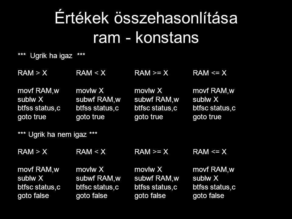 Értékek összehasonlítása ram - konstans *** Ugrik ha igaz *** RAM > X RAM = XRAM <= X movf RAM,wmovlw Xmovlw Xmovf RAM,w sublw Xsubwf RAM,wsubwf RAM,wsublw X btfss status,cbtfss status,cbtfsc status,cbtfsc status,c goto truegoto truegoto truegoto true *** Ugrik ha nem igaz *** RAM > X RAM = XRAM <= X movf RAM,wmovlw Xmovlw Xmovf RAM,w sublw Xsubwf RAM,wsubwf RAM,wsublw X btfsc status,cbtfsc status,cbtfss status,cbtfss status,c goto falsegoto falsegoto falsegoto false