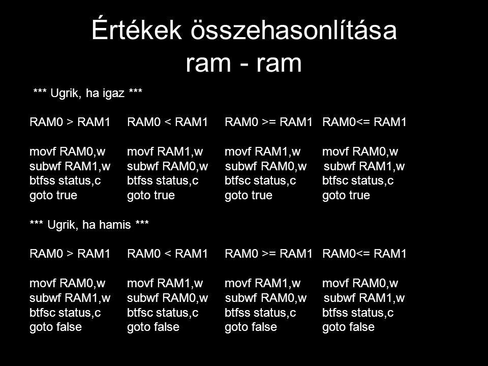 Értékek összehasonlítása ram - ram *** Ugrik, ha igaz *** RAM0 > RAM1RAM0 = RAM1RAM0<= RAM1 movf RAM0,wmovf RAM1,wmovf RAM1,wmovf RAM0,w subwf RAM1,wsubwf RAM0,w subwf RAM0,w subwf RAM1,w btfss status,cbtfss status,cbtfsc status,cbtfsc status,c goto truegoto truegoto truegoto true *** Ugrik, ha hamis *** RAM0 > RAM1RAM0 = RAM1RAM0<= RAM1 movf RAM0,wmovf RAM1,wmovf RAM1,wmovf RAM0,w subwf RAM1,wsubwf RAM0,w subwf RAM0,w subwf RAM1,w btfsc status,cbtfsc status,cbtfss status,cbtfss status,c goto falsegoto falsegoto falsegoto false