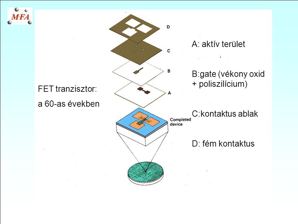FET tranzisztor: a 60-as években A: aktív terület B:gate (vékony oxid + poliszilícium) C:kontaktus ablak D: fém kontaktus