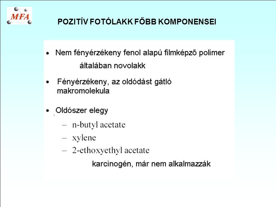 POZITÍV FOTÓLAKK FŐBB KOMPONENSEI
