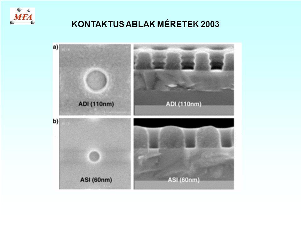 KONTAKTUS ABLAK MÉRETEK 2003