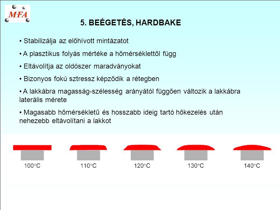 5. BEÉGETÉS, HARDBAKE Stabilizálja az előhívott mintázatot A plasztikus folyás mértéke a hőmérséklettől függ Eltávolítja az oldószer maradványokat Biz